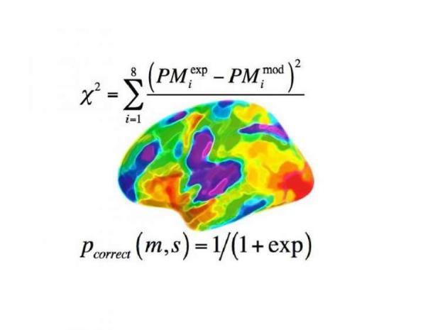 math-model-memory