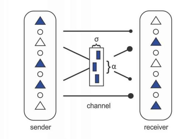 neural-network-communication-neurosciencneews.jpg